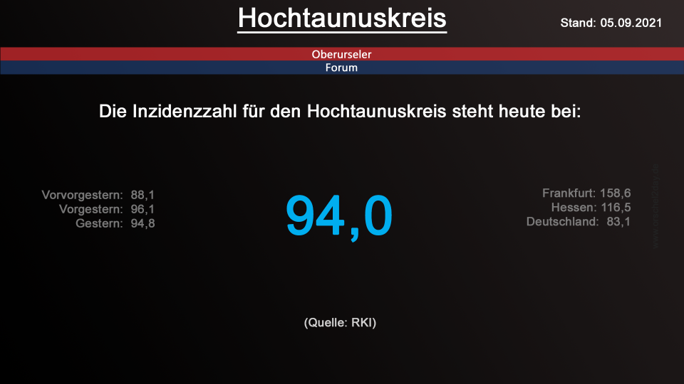 hochtaunuskreis-05092021.png