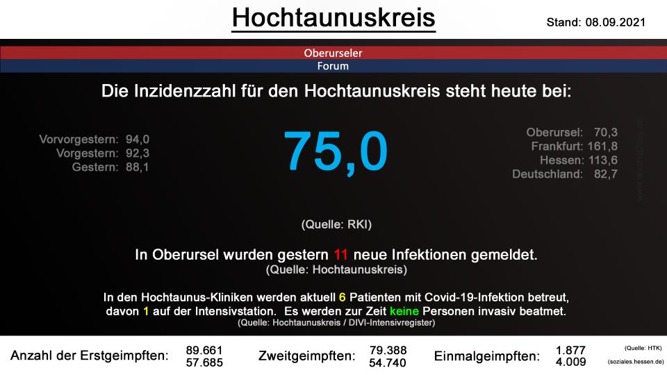 hochtaunuskreis-08092021.png