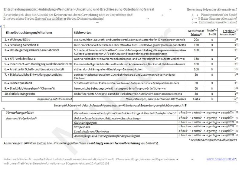http://www.brunnentreff.de/wp-content/sp-resources/forum-image-uploads/hr/2013/04/Entscheidungsmatrix-2.JPG
