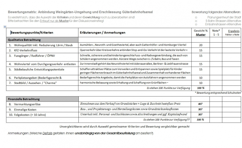 http://www.brunnentreff.de/wp-content/sp-resources/forum-image-uploads/hr/2013/05/Bewertungsmatrix-V4.JPG