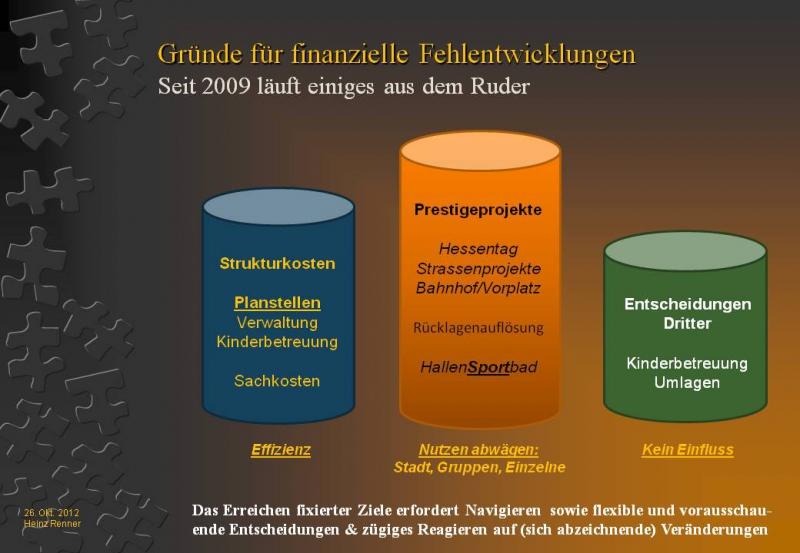 finanzielle-Fehlentwicklungen.jpg