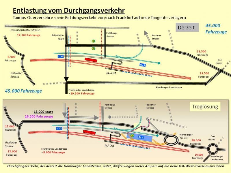 Entlastung-vom-Durchgangsverkehr-1.jpg