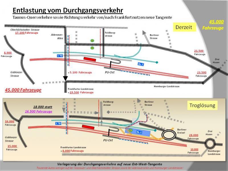 Verlagungerung-Verkehrsaufkommen-2.jpg