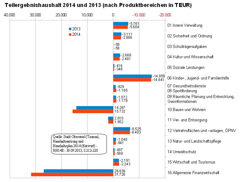 TEH20142013.png