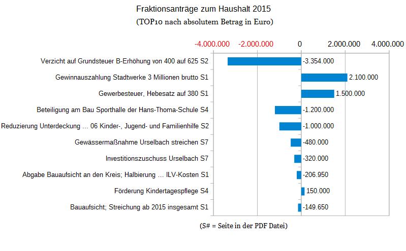 Frakant2015-1.png